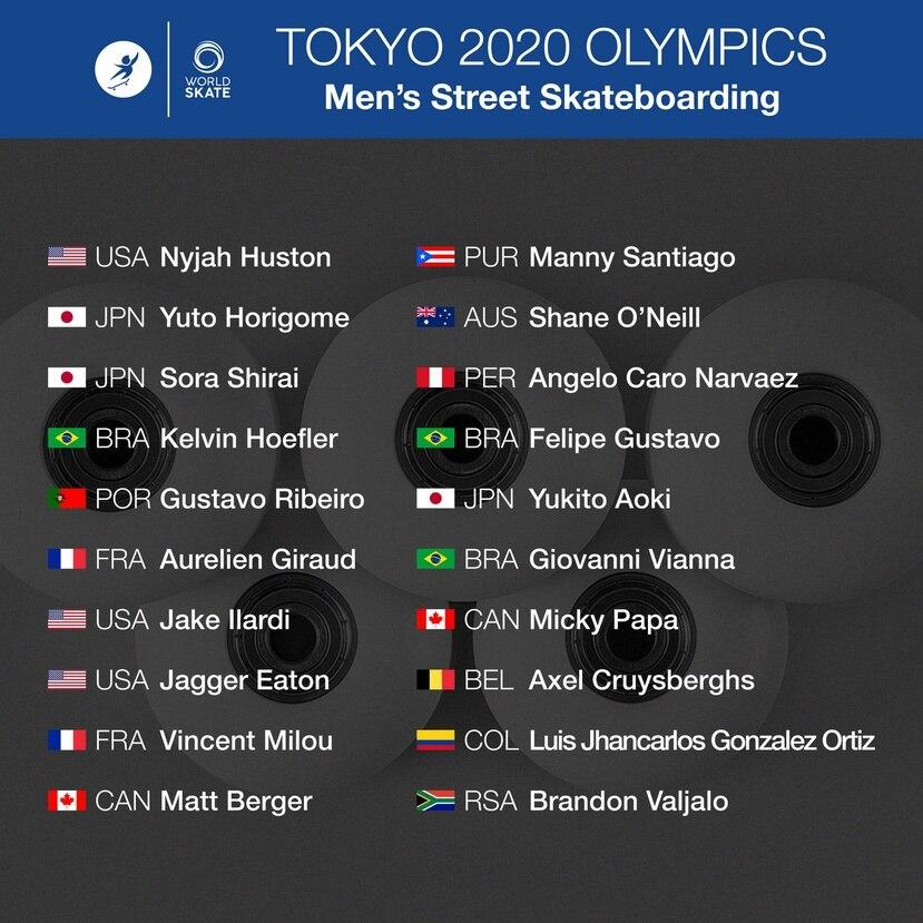 Listado de atletas masculinos clasificados a Tokio en la modalidad de Street.