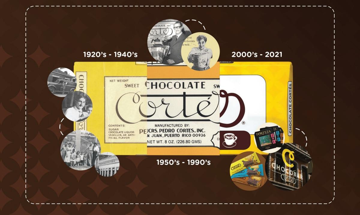 Chocolate Cortés conmemora sus 90 años