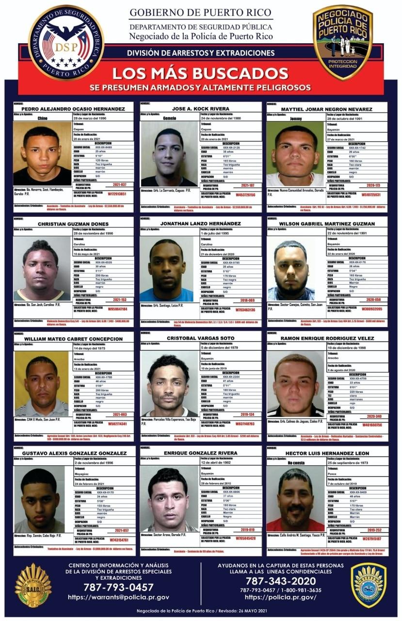 Las personas más buscadas por la Policía.