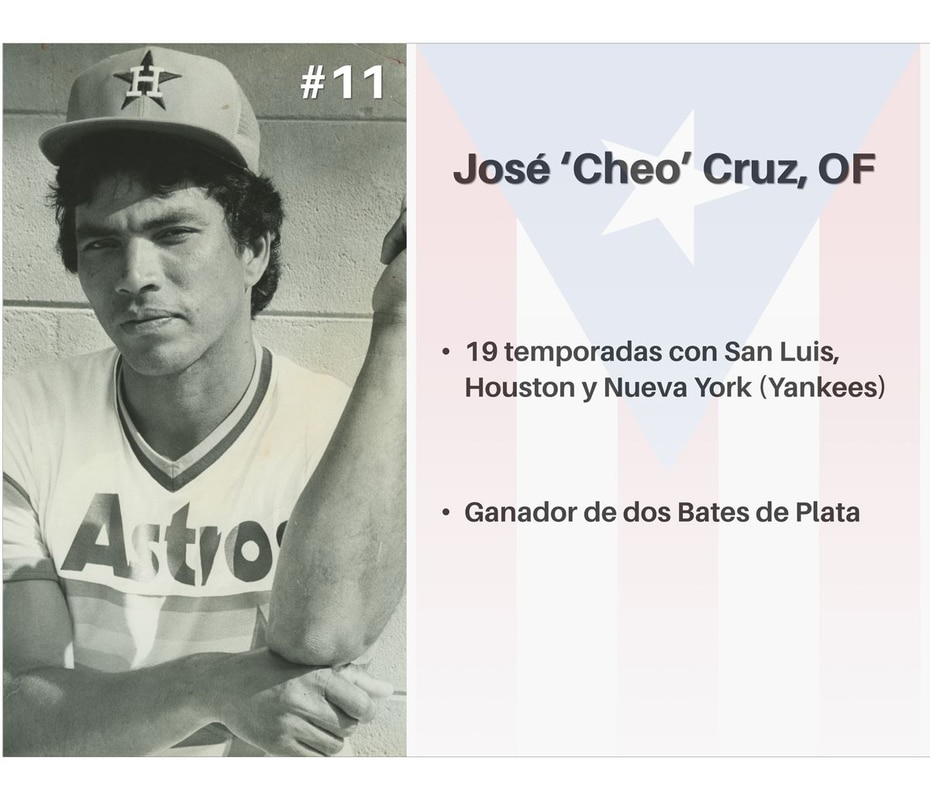 José 'Cheo' Cruz (Archivo / GFR Media)