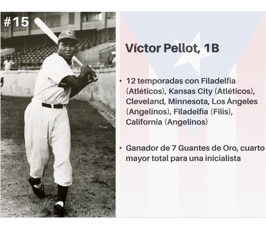 Víctor Pellot (Archivo / GFR Media)