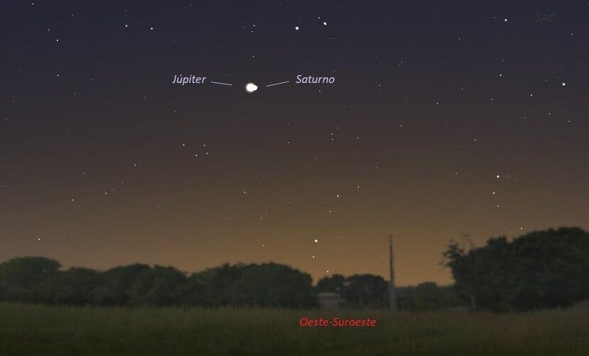 Imagen tomada por la Sociedad de Astronomía del Caribe que muestra la cercanía de los planetas Júpiter y Saturno.