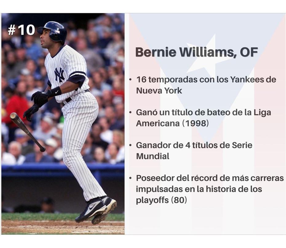 Bernie Williams (AP)