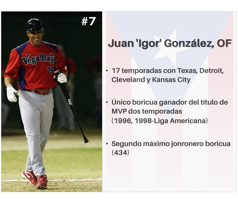 Juan 'Igor' González (Archivo / GFR Media)